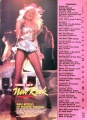 1983-07-00 Creem Close-Up contents page.jpg