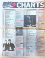1983-08-20 Melody Maker page 02.jpg