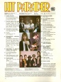 1979-08-00 Hit Parader contents page.jpg