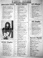 1977-10-15 Sounds page 08.jpg