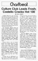 1983-08-20 Billboard page 06 clipping 01.jpg